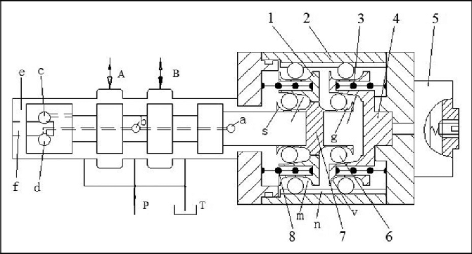 Schematic of ball-screw-type 2D electro-hydraulic