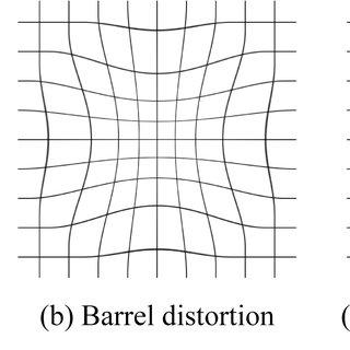 (PDF) Efficient Patch-Wise Semantic Segmentation for Large