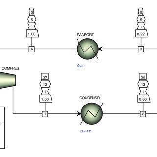 (PDF) The optimum temperature of single-stages vapor