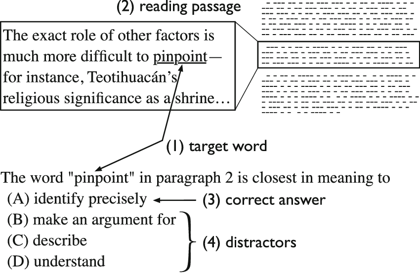 Closest-in-meaning vocabulary question (source: a TOEFL
