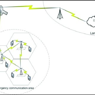 (PDF) Research on maritime leapfrog emergency