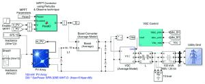 MATLABSimulink circuit diagram for maximum power point
