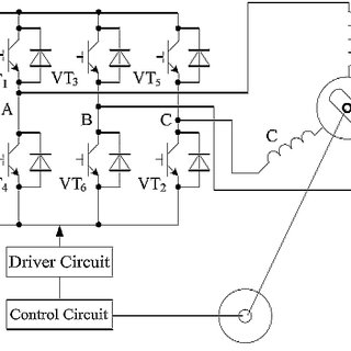 (PDF) Design and Realization of Control System of