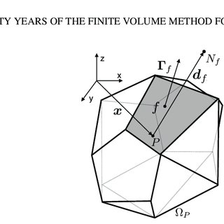 (PDF) Thirty years of the finite volume method for solid
