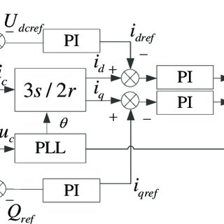 The active clamp forward converter with self-driven