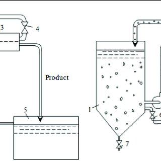 Layout of an outfall pipeline with multiport diffuser