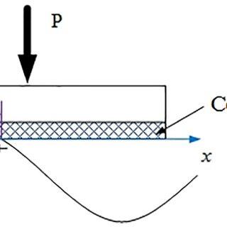 Electromagnetic piezoelectric hybrid-drive 3-degreeof