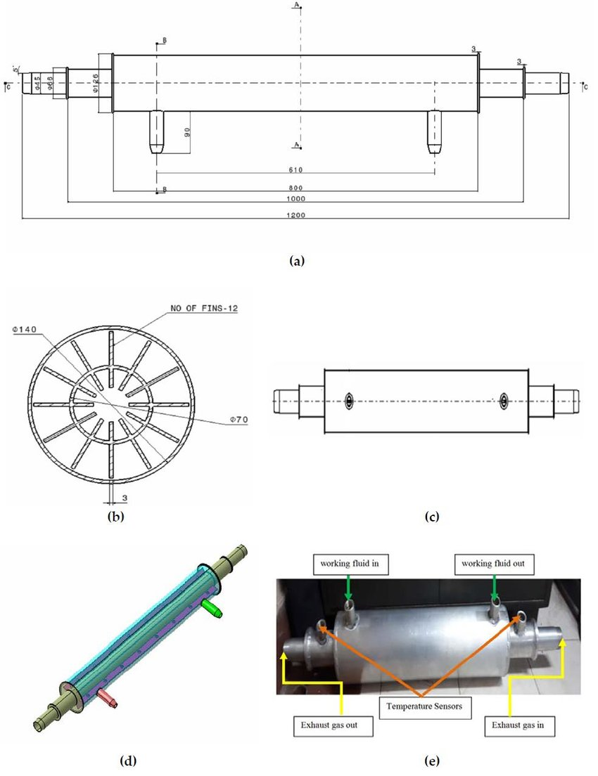 medium resolution of schematic sketch of 2 dimensional 3 dimensional and fabricated heat exchanger views of