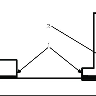 2 A schematic diagram of the production process of float