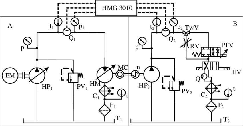 Kinematic scheme of hydraulic circuit (A-primary circuit