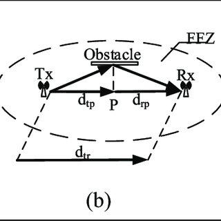 Single line diagram for the Nikunja 33/11 kV distribution