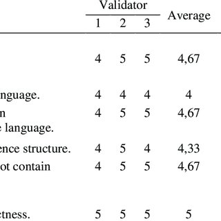 (PDF) Designing computer-based fraction worksheets for