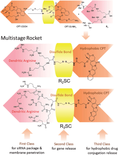 small resolution of chemical structure of the multistage rocket r 2 3 sc