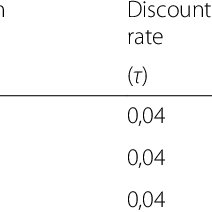 (PDF) A new approach for sample size calculation in cost