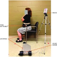 Chair Stand Power Folding Effect Sit To And Velocity Measures Download Table Part 1 Of Assessment Seated Set Up For Using Tendo Measure Movement