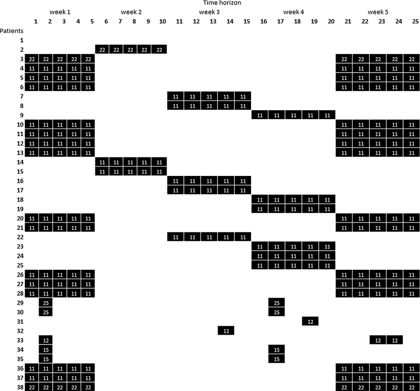 Extract of the generated calendar from the Sauré et al