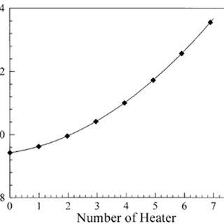 (PDF) Performance Analysis of a Steam Power Plant: A Case