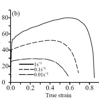 (PDF) High-temperature Tensile Deformation Behaviour of