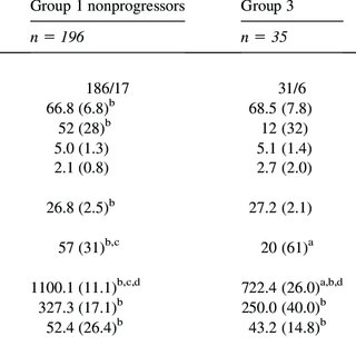 The pseudocode of classification and regression tree