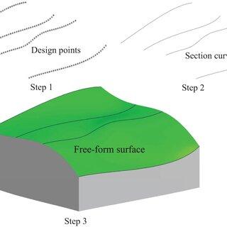 Principle of abrasive flow machining process (Courtesy of