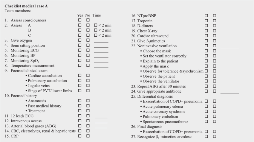Example of a checklist used for the assessment of clinical