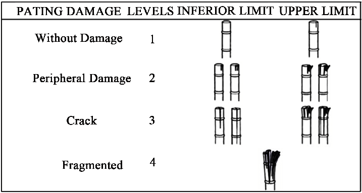 brass knuckles diagram 1951 farmall m wiring methodology for classification of damage to used by 1 adapted from