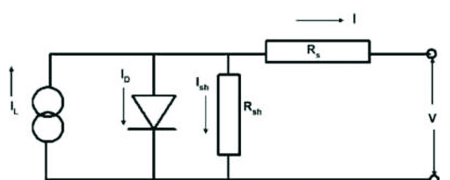 Equivalent circuit representing the FPPM [20] Based on