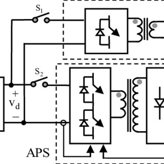 Key waveforms of active clamp forward converter