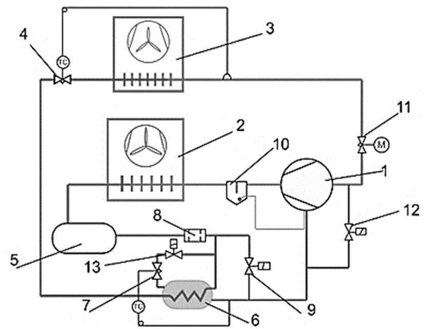 Refrigeration Circuit Schematic: 1-compressor, 2-condenser