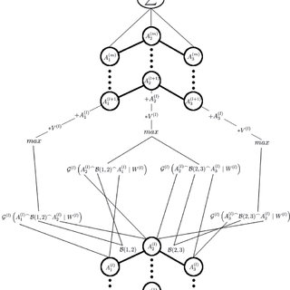 (PDF) Deep Convolutional Neural Networks for the