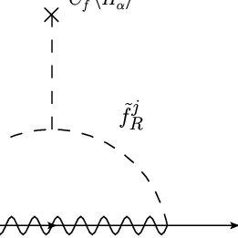 Feynman diagram of fermion mass generation from non