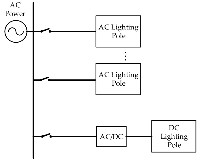 lighting architecture diagram engine test stand wiring new start up on question the of street system download scientific