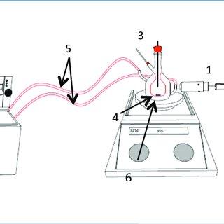 (PDF) Kinetic and thermodynamic study of Trifluralin photo