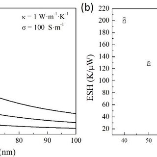 Raman spectra of the graphene oxide and reduced graphene