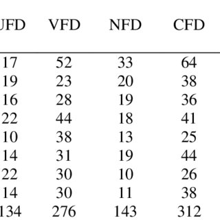 Forest fire risk analysis framework. Source: Allgöwer et