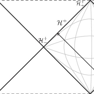 (PDF) Black hole memory effect