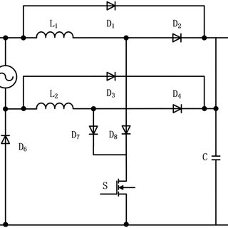 Block diagram of the APFC and Energy Monitoring system
