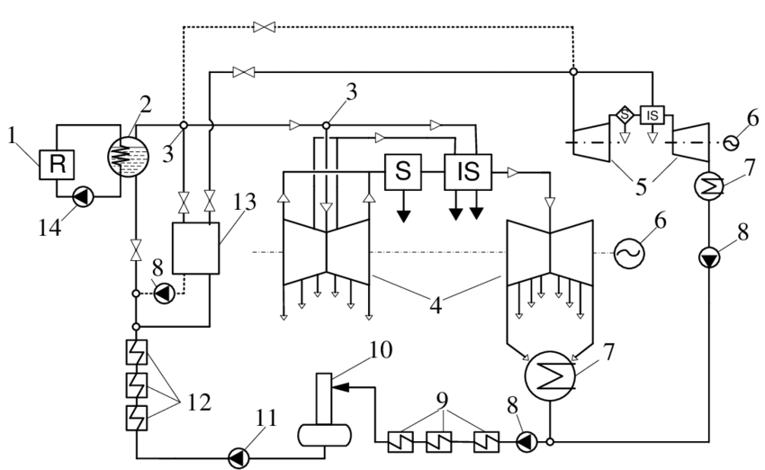 The system for increasing maneuverability of a two-circuit