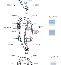 schematic showing the pressure distribution of the upper clothed human body part in case of  [ 698 x 1454 Pixel ]