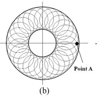 Block diagram of hybrid pressure/position control system