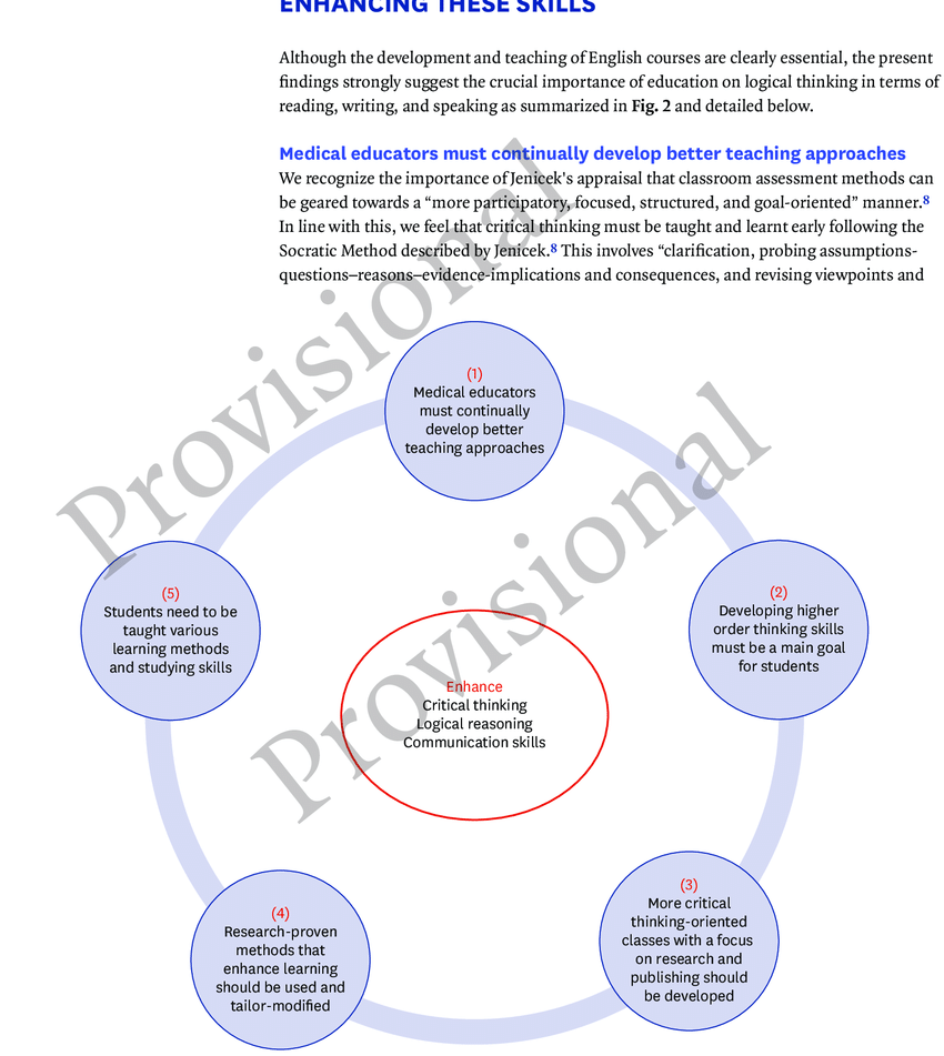 hight resolution of suggestions for enhancing critical thinking logical reasoning and download scientific diagram
