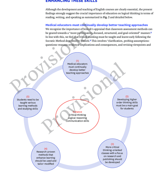 small resolution of suggestions for enhancing critical thinking logical reasoning and download scientific diagram