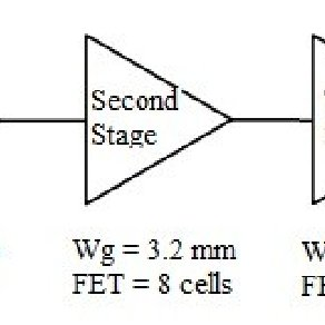 (PDF) Development of microwave monolithic integrated
