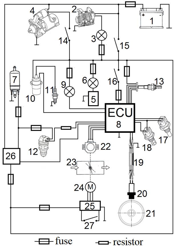 Schematic diagram of the innovative injection-ignition