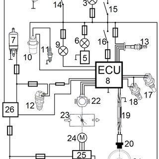 CLT engine temperature sensor: a) view, b) characteristics