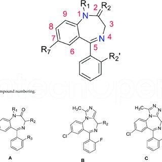 (PDF) 1,4-Benzodiazepines and New Derivatives: Description