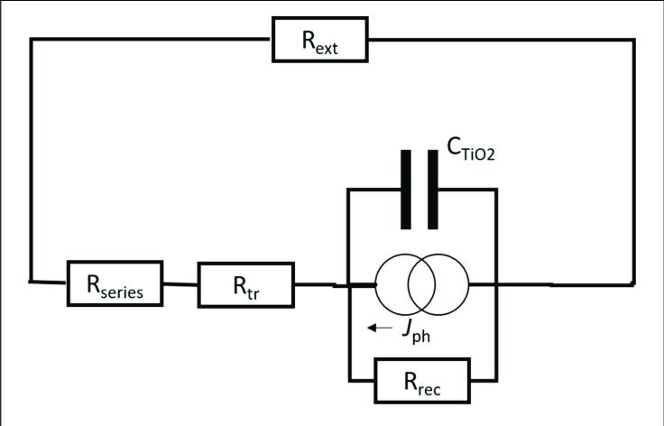| Schematic electrical diagram of a dye-sensitized solar