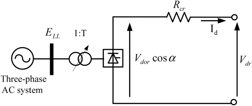Equivalent circuit of a rectifier with a one six-pulse