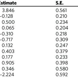 (PDF) Nematodes in a polar desert reveal the relative role