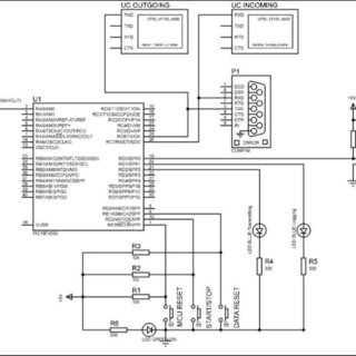 Block diagram of entire system for the robotic vehicle